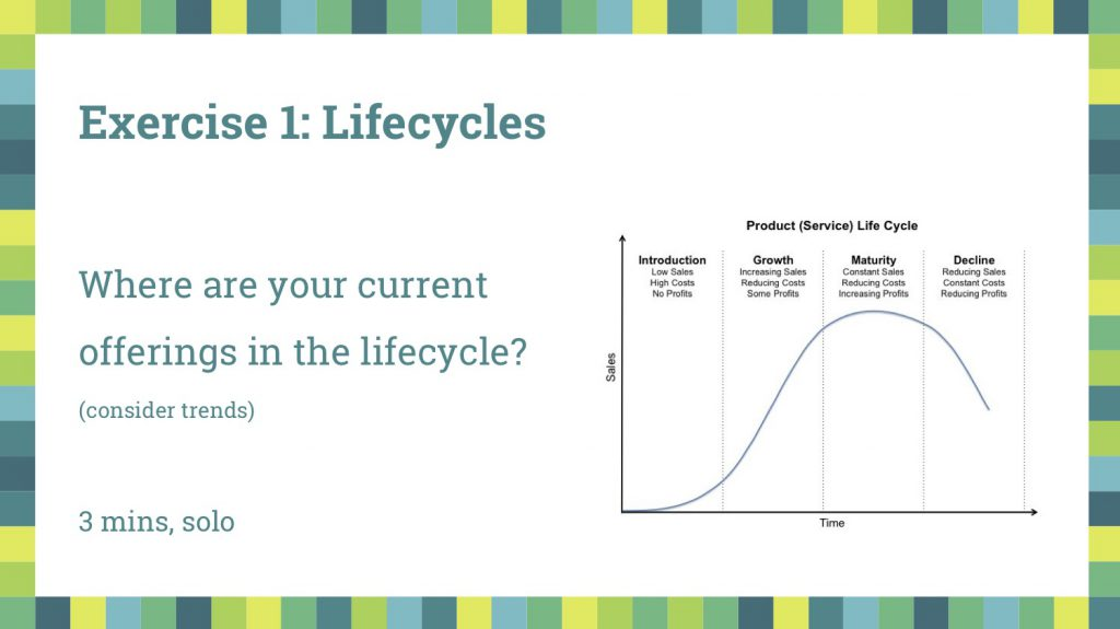 Lifecycle Exercise